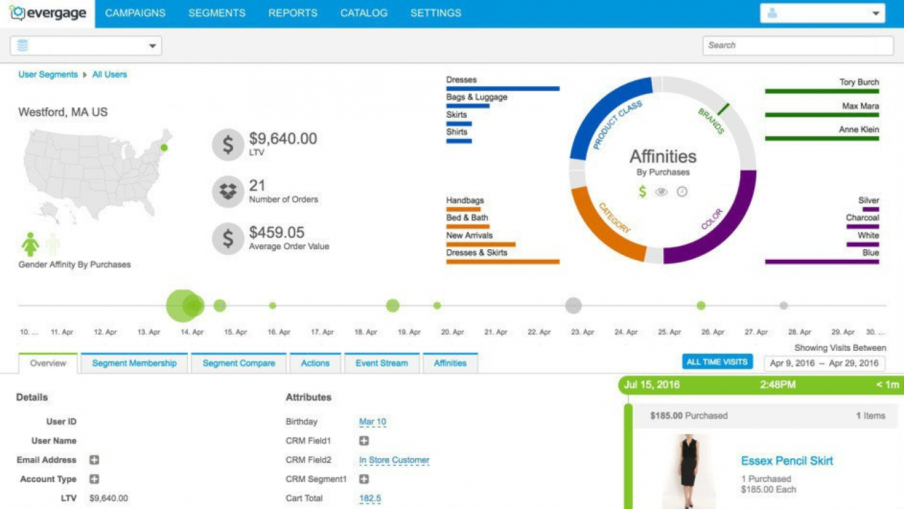 Evergage Launches Data Hub To Offer Holistic View Of Customers
