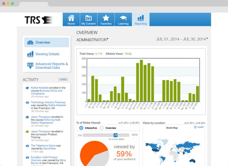 Brainshark Adds Analytics Updates To Sales Accelerator Platform