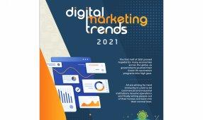 Mid-Year Digital Marketing Trends Report 2021
