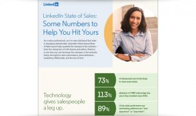 LinkedIn State Of Sales: Some Numbers To Help You Hit Yours