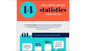 14 Visual Content Marketing Statistics To Know For 2019