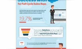 Success With Salesforce For Full-Cycle Reps