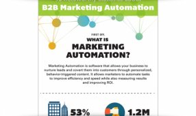 15 Noteworthy Statistics About B2B Marketing Automation