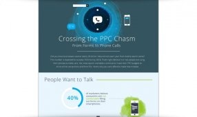 Crossing The PPC Chasm: From Forms To Phone Calls