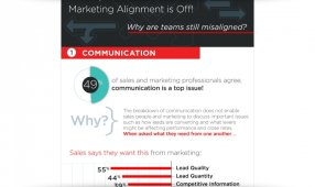 The Top 3 Reasons Sales And Marketing Alignment Is Off