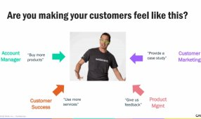 4 Tactical Tips To Enhancing The Customer Journey