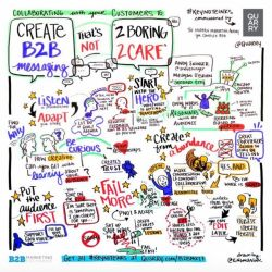 How #KeynoteInks Delivers Memorable Visuals For Marketing Event Attendees
