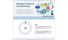 Marketer's Guide To Lead Nurturing