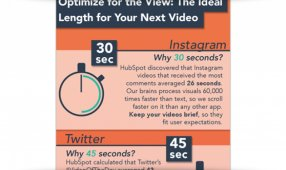 Optimize For The View: The Ideal Length For Your Next Video