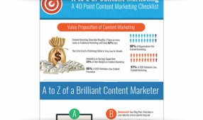 The A To Z Checklist Of Content Marketing