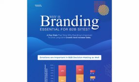 Why Is Branding Essential For B2B Sites?