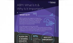 ABM: What Is It & Why Is It Important?
