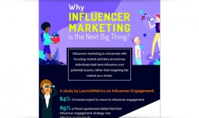 Why Influencer Marketing Is The Next Big Thing