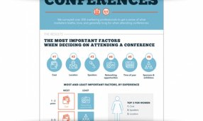 How Marketers Really Feel About Conferences