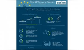 What GDPR Means For Marketers