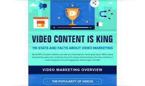 116 Stats And Facts About Video Marketing