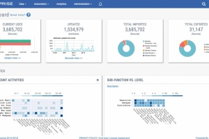 Openprise Releases Data Orchestration Platform Integration With Microsoft Dynamics 365