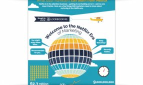 What B2B Marketers Can Learn From Netflix