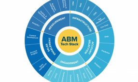 Demandbase Launches ABM Leadership Alliance