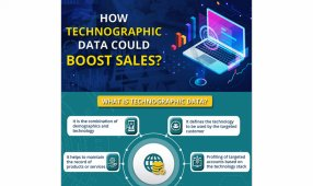 How Technographic Data Could Boost Sales