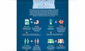 Perception Vs. Reality In Content Marketing