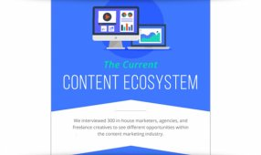The Current Content Ecosystem