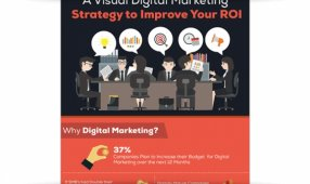 A Visual Digital Marketing Strategy To Boost ROI