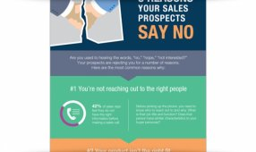 Five Reasons Your Prospects Say No
