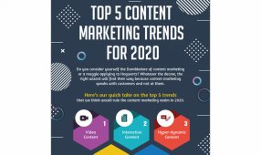 Top 5 Content Marketing Trends For 2020