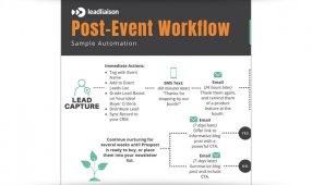Post-Event Workflow