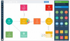 LiveChat Sees 75% Open Rate With Personalized Customer Journeys