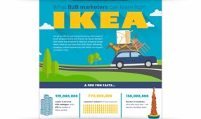 What B2B Marketers Can Learn From IKEA