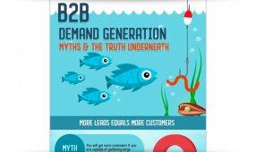 B2B Demand Generation Myths