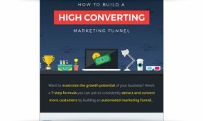 7 Steps To A High-Converting Marketing Funnel