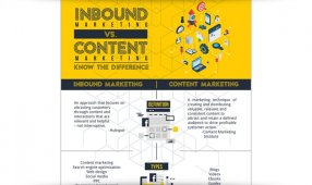 Inbound Marketing Vs. Content Marketing: Know The Difference