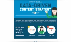 How To Create A Data-Driven Content Strategy In One Day