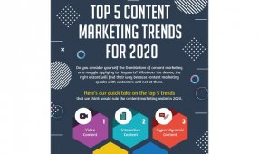 Top Five Content Marketing Trends For 2020