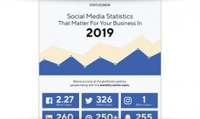 Social Media Statistics That Matter For Your Business In 2019