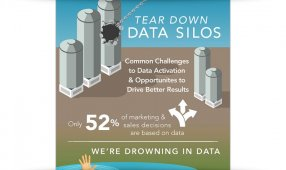 Tear Down Data Silos: Common Challenges To Data Activation & Opportunities To Drive Better Results
