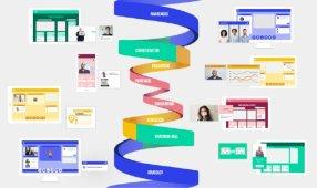 Using Webinars to Build Experiences Everywhere