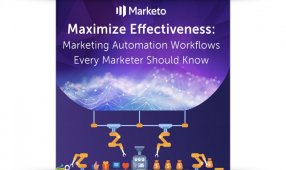 Maximize Effectiveness: Marketing Automation Workflows Every Marketer Should Know