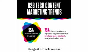 B2B Tech Content Marketing Trends