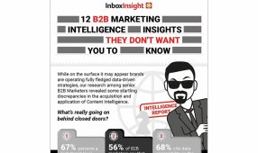 12 B2B Marketing Intelligence Insights They Don't Want You To Know
