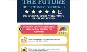 The Future Of The Customer Experience: Top Trends To Pay Attention To In 2018 And Beyond