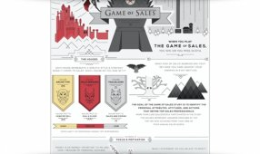 Understanding The Game Of Sales
