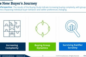 Revisit Your Messaging Strategy For The New Buyer's Journey