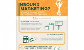 So, What Is Inbound Marketing? 5 Steps To Increase Traffic & Convert Leads Into Customers