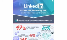 LinkedIn: A Sales And Marketing Tool B2B Companies Can't Ignore