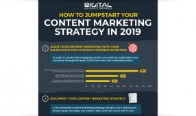 How To Jumpstart Your Content Marketing Strategy In 2019