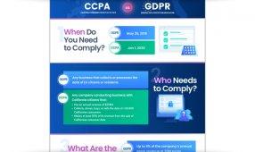 GDPR Versus CCPA
